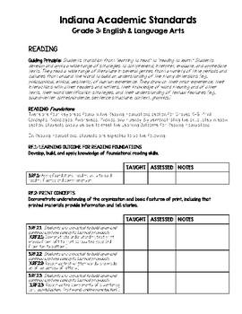 Indiana Academic Standards Checklist.Grade 3