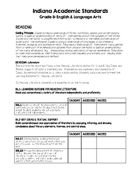 Indiana Academic Standards Checklist.Grade 8