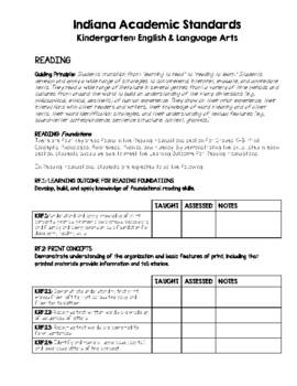 Indiana Academic Standards Checklist.Kindergarten