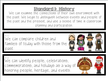 Indiana College & Career Readiness Standards Checklist & Display: Kindergarten