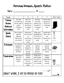 Indiana Famous Hoosiers Oral Presentation Rubric