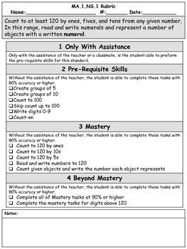 Indiana First Grade Math Standard Breakdowns and Rubrics