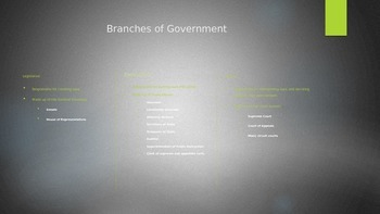 Indiana Government Branches Presentation