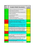 Indiana Grade 3 ISTEP+ to ILEARN Critical Standards Correlation- Math