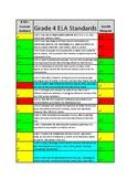 Indiana Grade 4 ISTEP+ to ILEARN Critical Standards Correlation- ELA