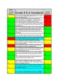 Indiana Grade 4 ISTEP+ to ILEARN Critical Standards Correl