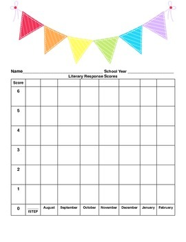 Indiana ISTEP Writing and Literary Response Student Data Charts