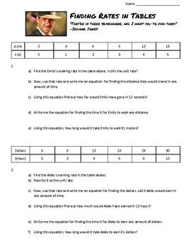 Indiana Jones Rate/Slope Worksheet
