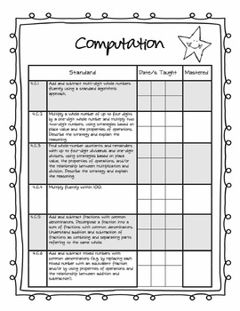 Indiana MATH Academic Standards Checklist for 4th Grade