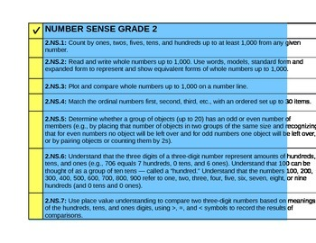 Indiana Math Standards Grade 2 checklist