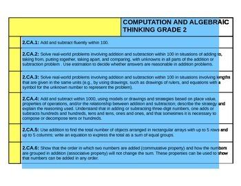 Indiana Math Standards Grade 2 checklist