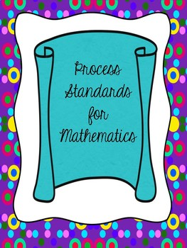 Indiana Process Standards of Mathematics I Can Statement Posters