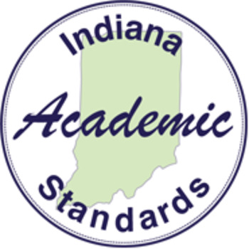 Indiana Reading Standards Posters Grades K-5