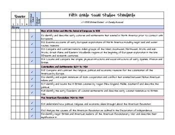 Indiana Social Studies Standards Checklist