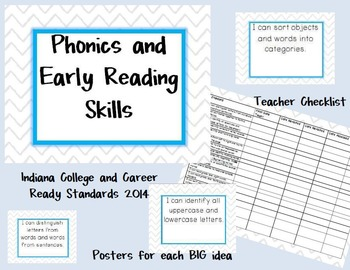Kindergarten Indiana Standards 'I Can' Posters for Reading 2014
