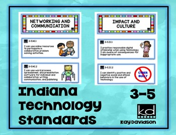 Indiana Computer Science Standards for Grades 3, 4, 5