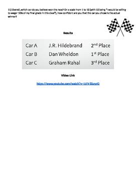 Indianapolis 500 Integration Application Activity