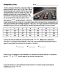 Indianapolis 500 Integration Application Activity