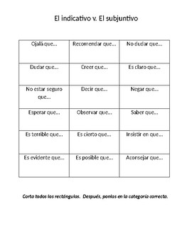 Indicative v. Subjunctive Sorting Activity