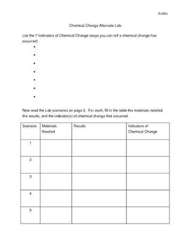 Indicators of Chemical Change Alternate Lab