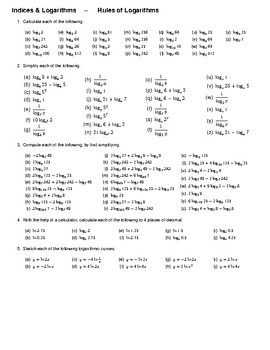 Indices & Logarithms – Rules of Logarithms