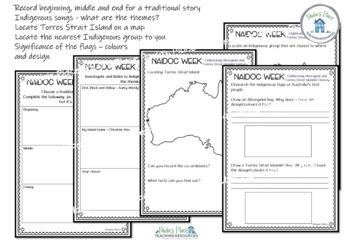 Indigenous Australian NAIDOC WEEK