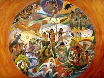 Indigenous Groups of Canada: Research Project