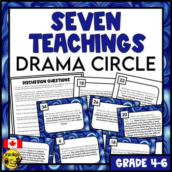 Indigenous People of Canada- Drama Circle Seven Teachings