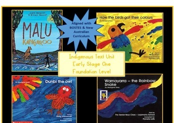 Indigenous Text Unit Early Stage One