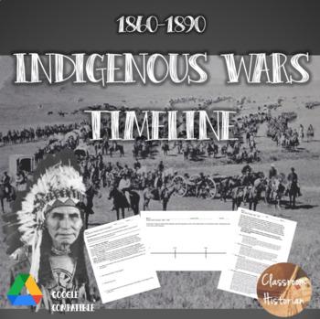 Indigenous Wars Timeline (1860 - 1890)