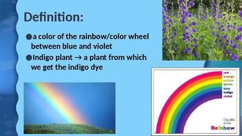 Indigo - Lesson on Symbolism
