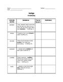Indigo by Alice Hoffman - Vocabulary