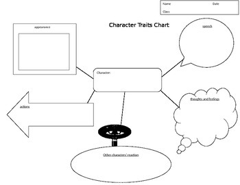 Indirect Characterization: Character Traits Chart