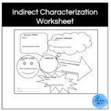 Indirect Characterization Graphic Organizer Worksheet/Handout (S.T.E.A.L)