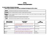 Indirect Characterization- STEAL- Notes and graphic organizers