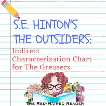 The Outsiders: Indirect Characterization chart for the Greasers