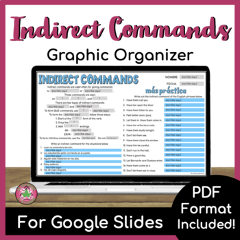 Indirect Commands Graphic Organizer