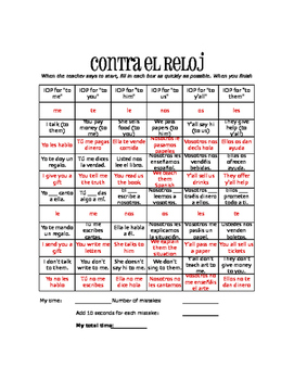 Spanish Indirect Object Pronoun Against the Clock