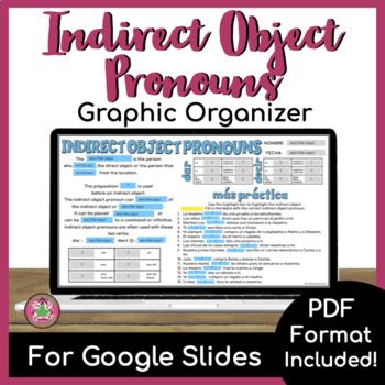 Indirect Object Pronoun Graphic Organizer