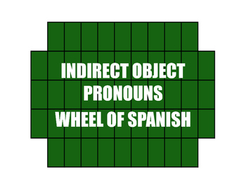 Spanish Indirect Object Pronoun Wheel of Spanish