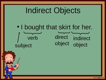Indirect Object Pronouns Lesson- Complementos indirectos