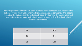 Indirect Object Pronouns Powerpoint