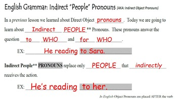 Indirect Object Pronouns in French: Passe Compose