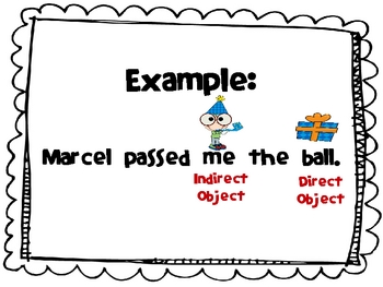 Indirect Object Slide Show PDF File NOT PowerPoint