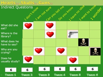 Indirect Questions Battle Game