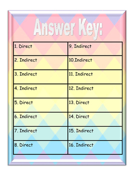 Indirect and Direct Characterization Task Cards