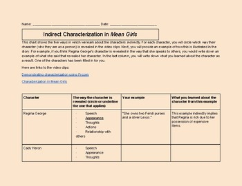 Indirect and Direct Characterization Mini-lessons