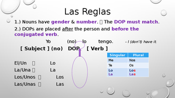 Indirect and Direct Object Pronouns PowerPoint Notes
