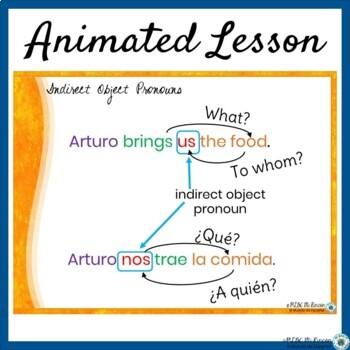 Indirect objects pronouns (Spanish)