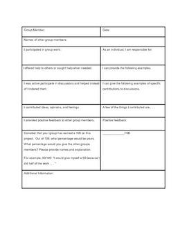 Individual Accountability/ Reflection Rubric